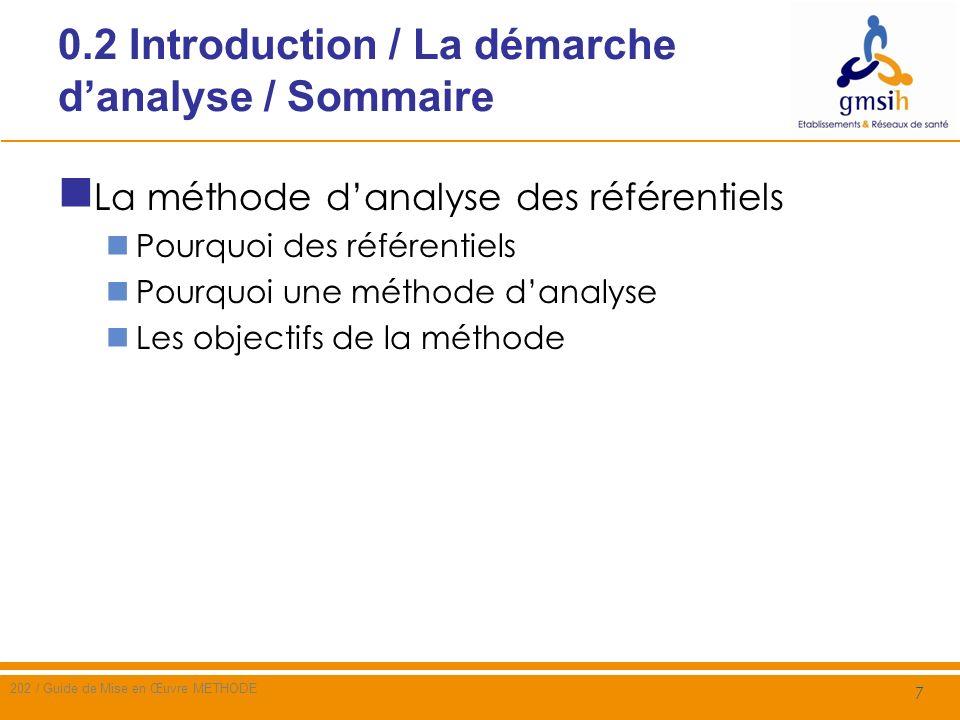 0.2 Introduction / La démarche d'analyse / Sommaire
