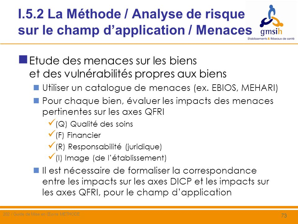 I.5.2 La Méthode / Analyse de risque sur le champ d'application / Menaces