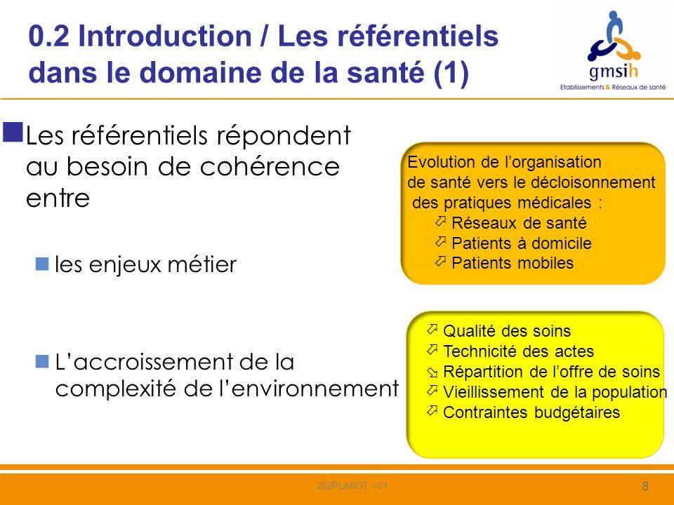 0.2 Introduction / Les référentiels dans le domaine de la santé (1)
