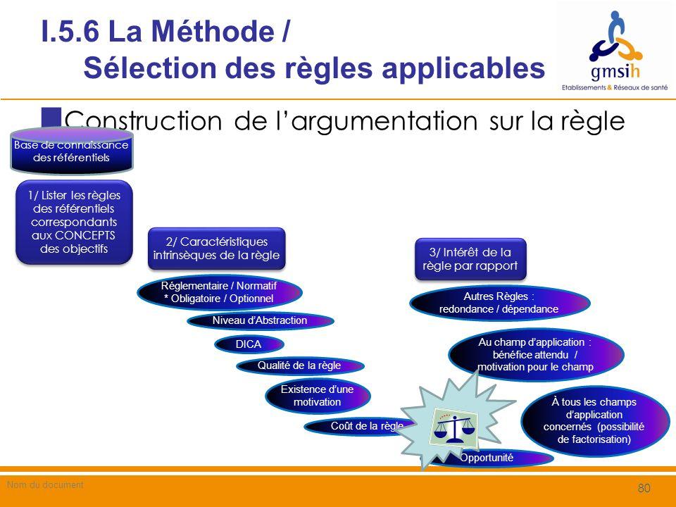 I.5.6 La Méthode / Sélection des règles applicables