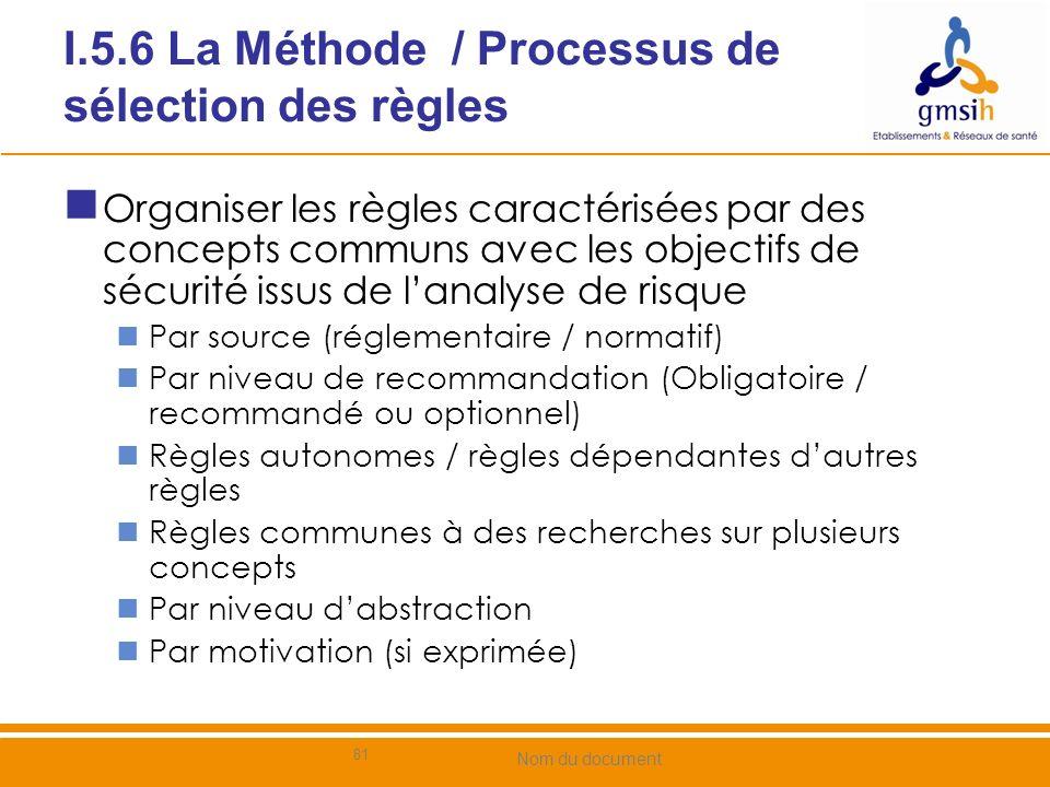 I.5.6 La Méthode / Processus de sélection des règles