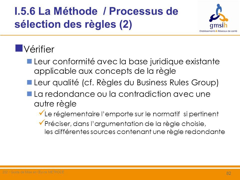 I.5.6 La Méthode / Processus de sélection des règles (2)