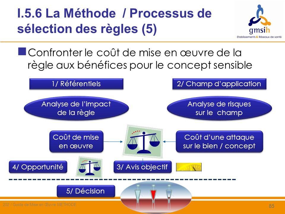 I.5.6 La Méthode / Processus de sélection des règles (5)