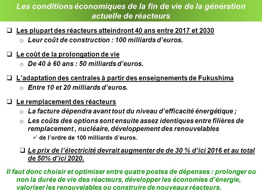 Les conditions économiques de la fin de vie de la génération actuelle de réacteurs