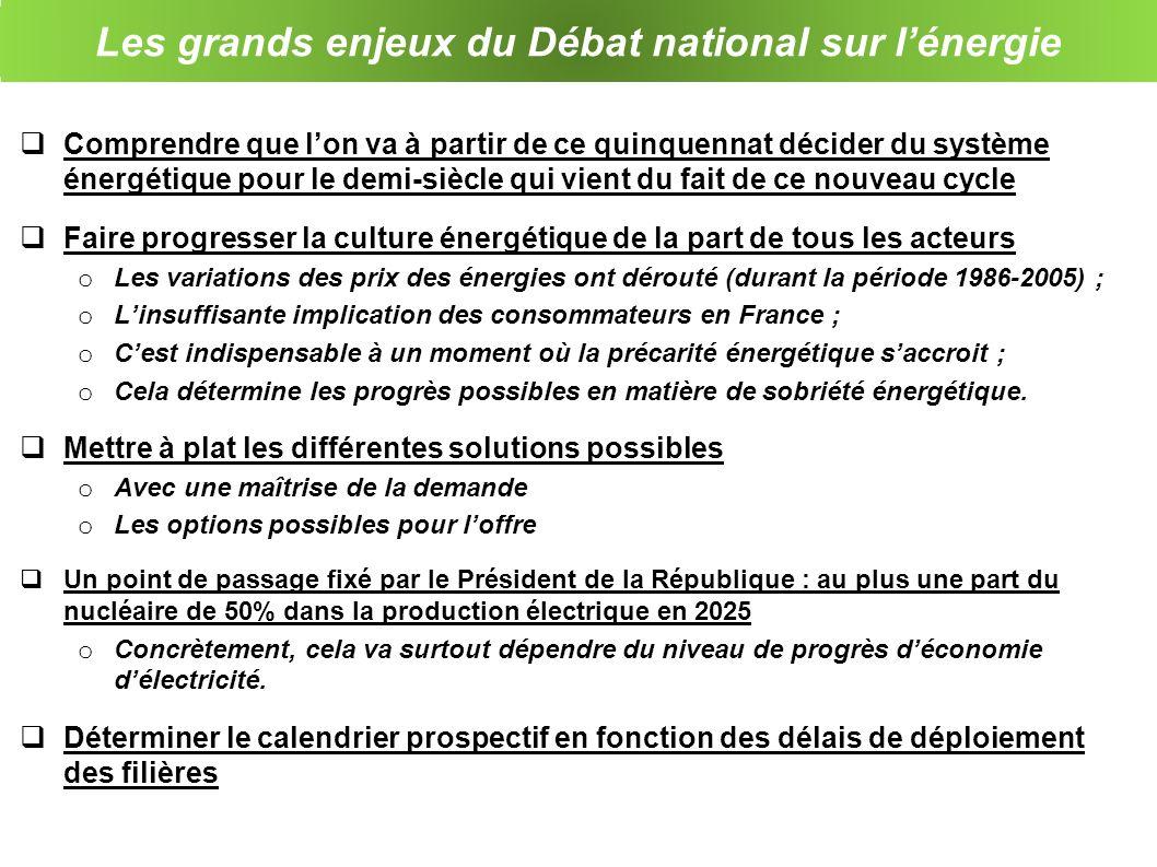 Les grands enjeux du Débat national sur l'énergie
