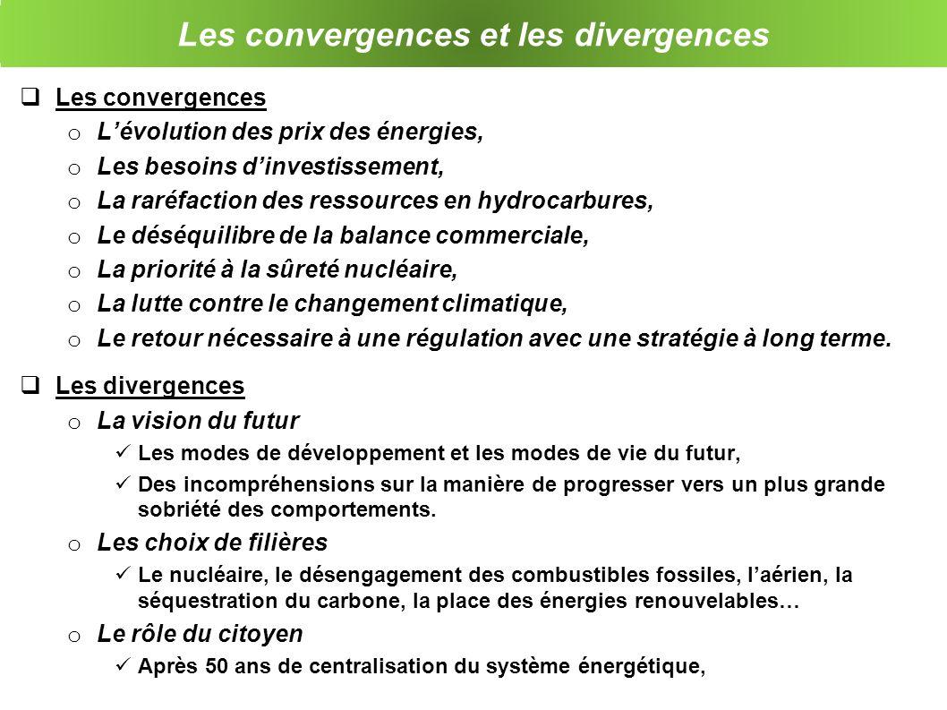 Les convergences et les divergences