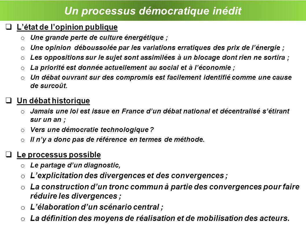 Un processus démocratique inédit