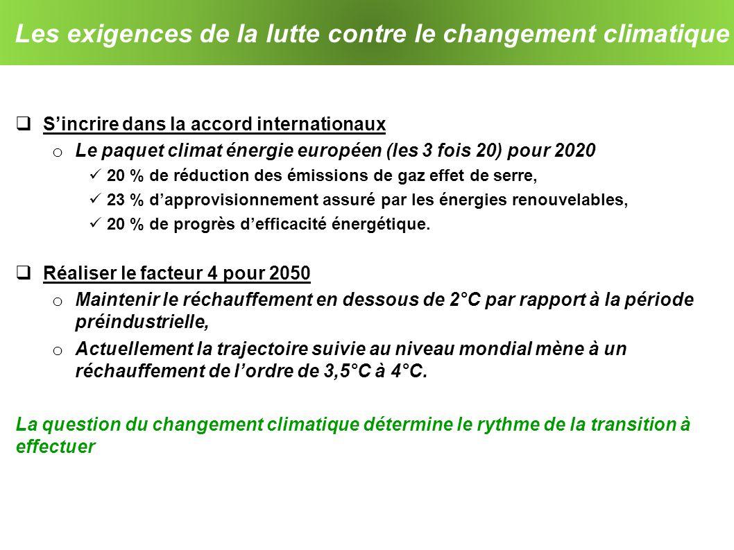 Les exigences de la lutte contre le changement climatique