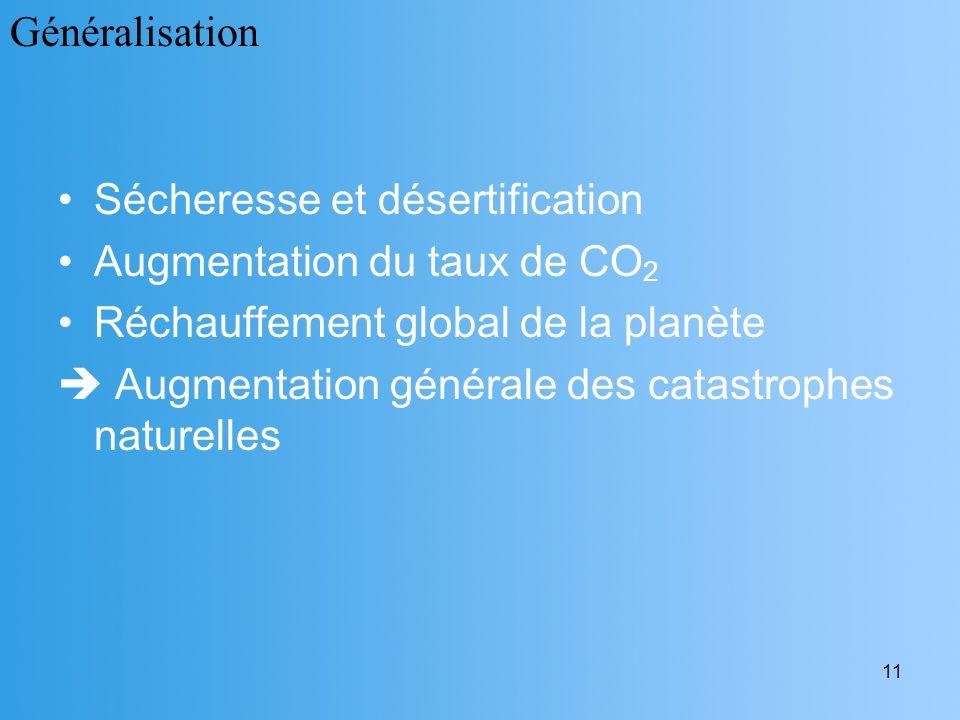 Généralisation Sécheresse et désertification. Augmentation du taux de CO2. Réchauffement global de la planète.
