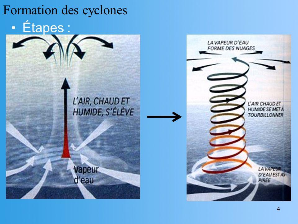 Formation des cyclones