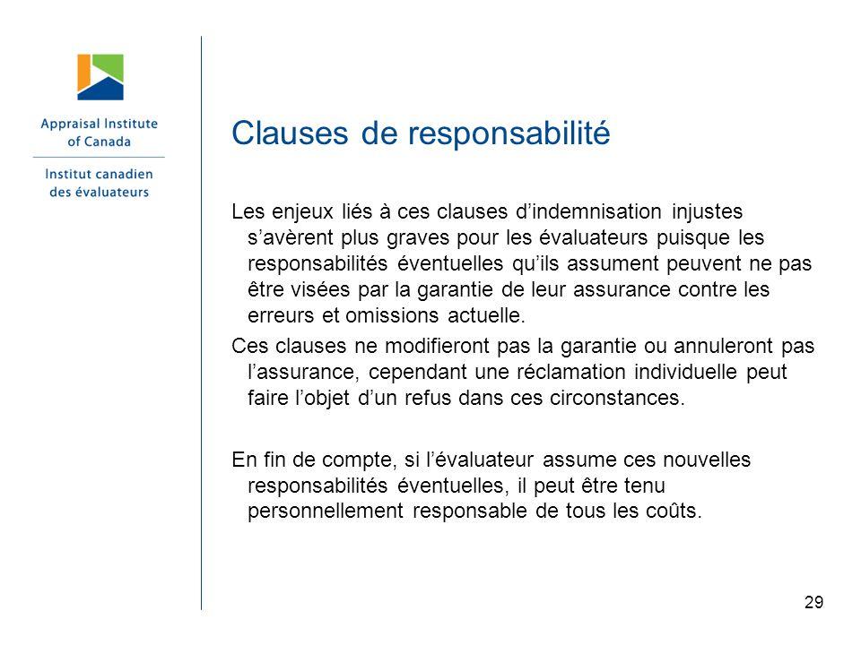 Clauses de responsabilité