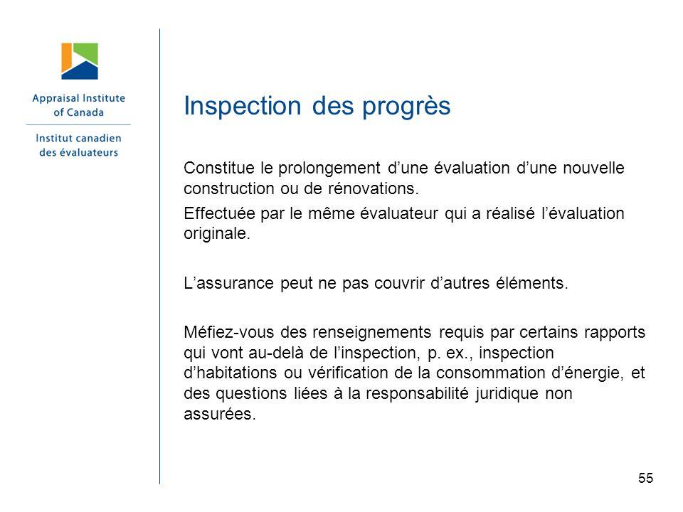 Inspection des progrès