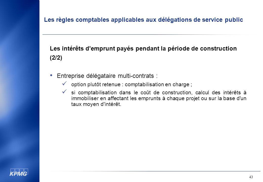 Les intérêts d emprunt payés pendant la période de construction (2/2)