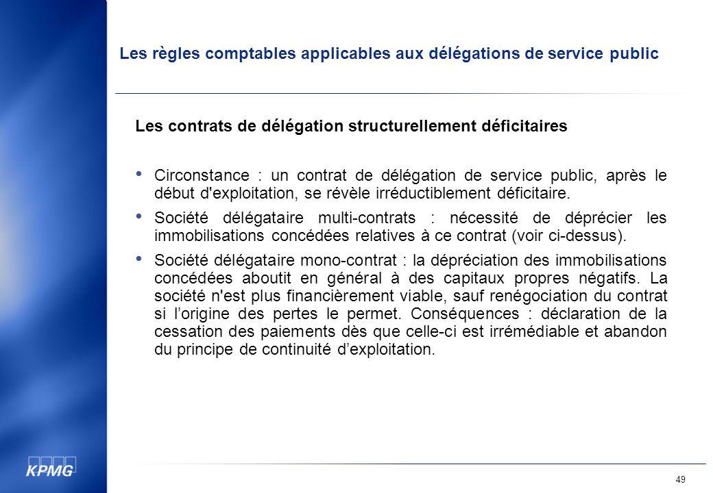 Les contrats de délégation structurellement déficitaires