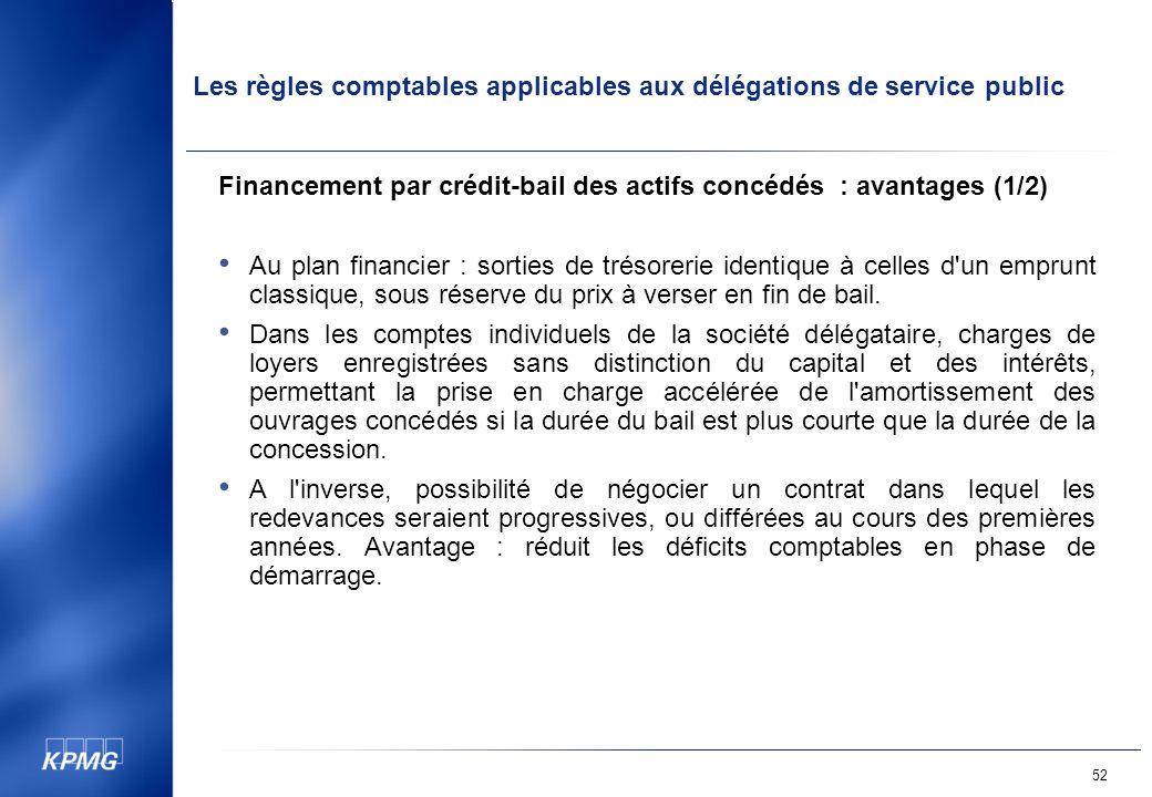 Financement par crédit-bail des actifs concédés : avantages (1/2)