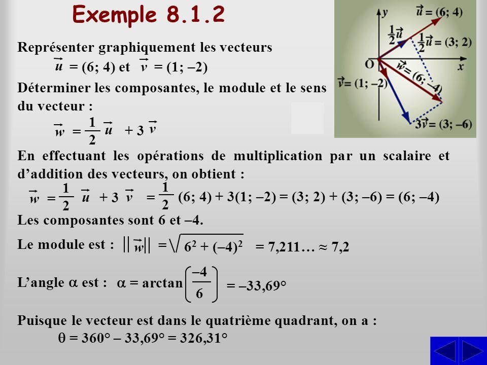 Exemple 8.1.2 S Représenter graphiquement les vecteurs u v = (6; 4) et