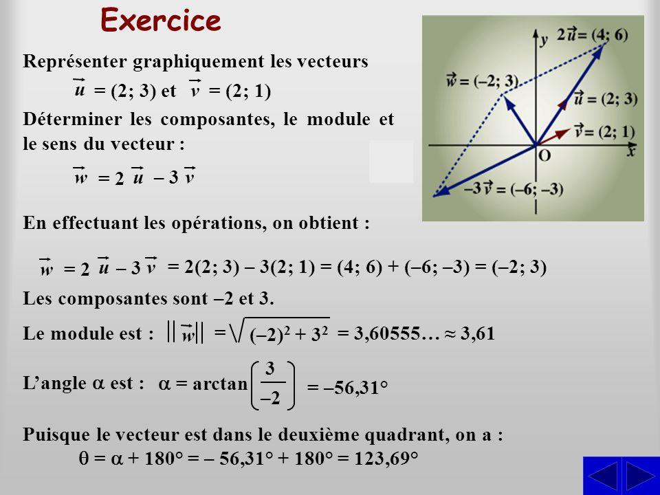Exercice S Représenter graphiquement les vecteurs u = (2; 3) et v