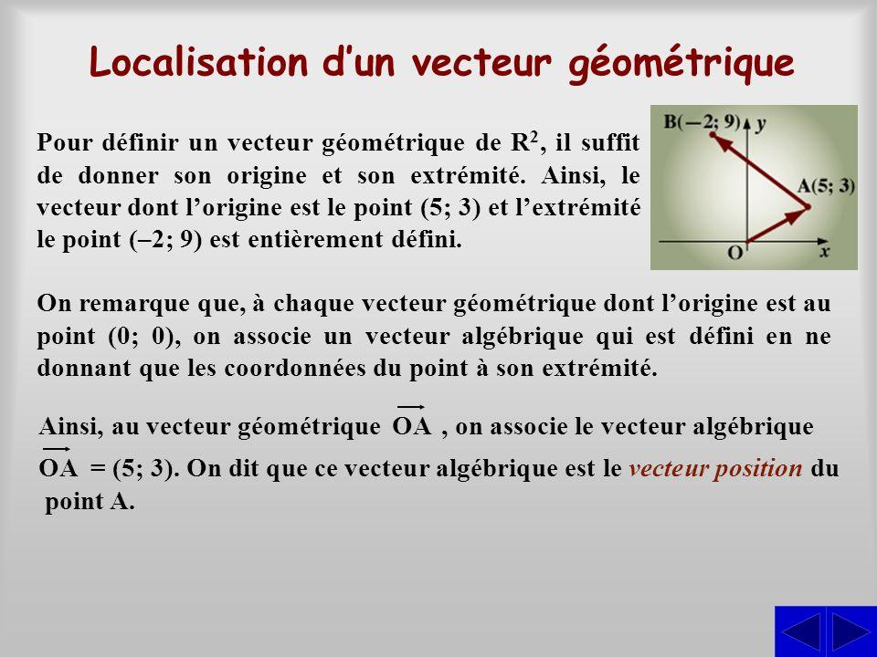Localisation d'un vecteur géométrique