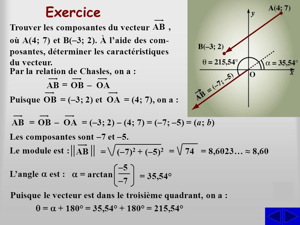 Exercice S Trouver les composantes du vecteur