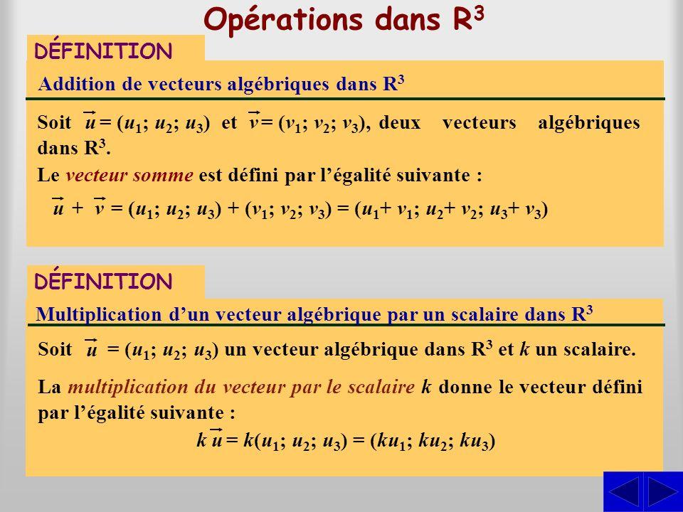 Opérations dans R3 S DÉFINITION