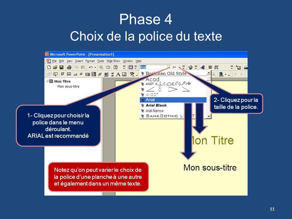 Phase 4 Choix de la police du texte