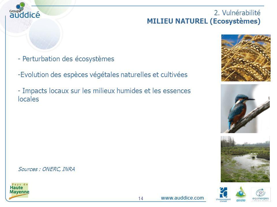 2. Vulnérabilité MILIEU NATUREL (Ecosystèmes)