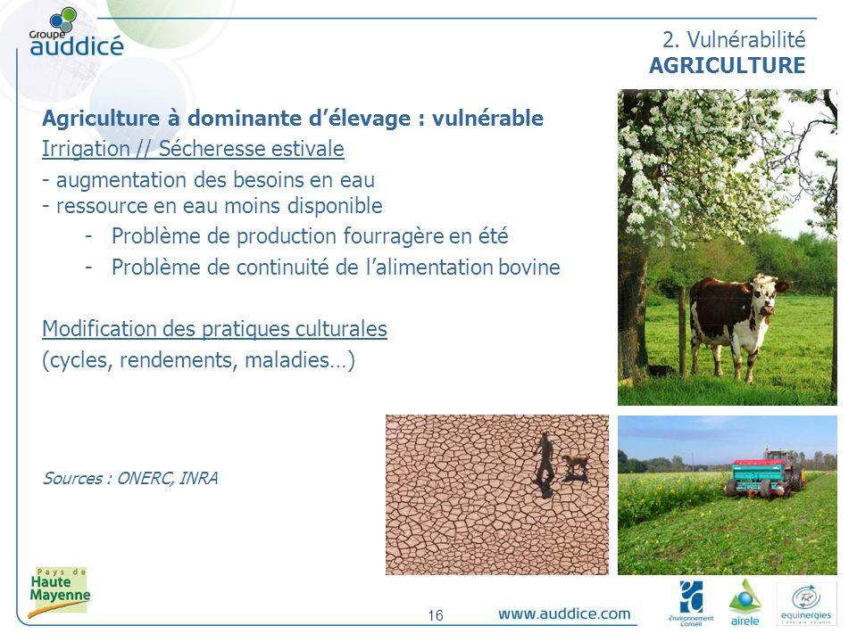 2. Vulnérabilité AGRICULTURE