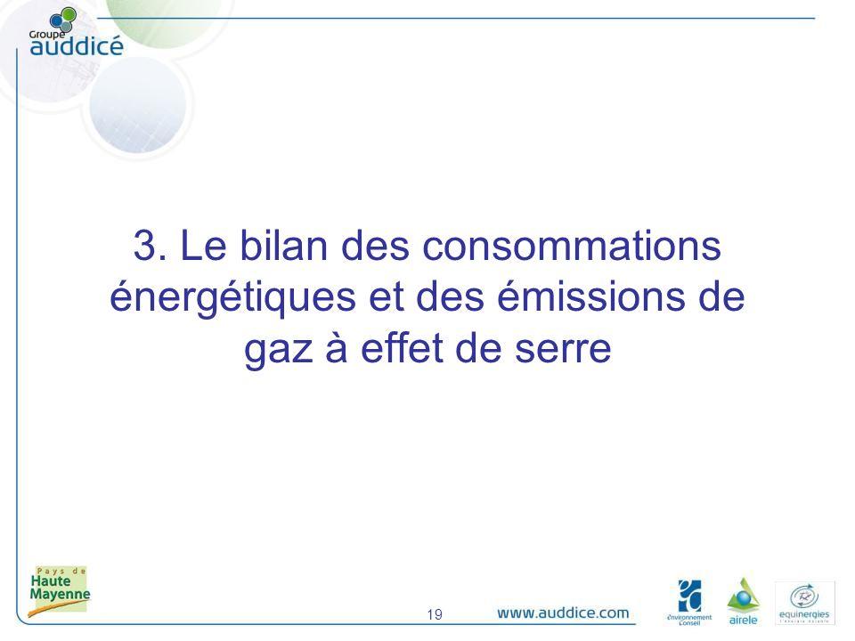 3. Le bilan des consommations énergétiques et des émissions de gaz à effet de serre