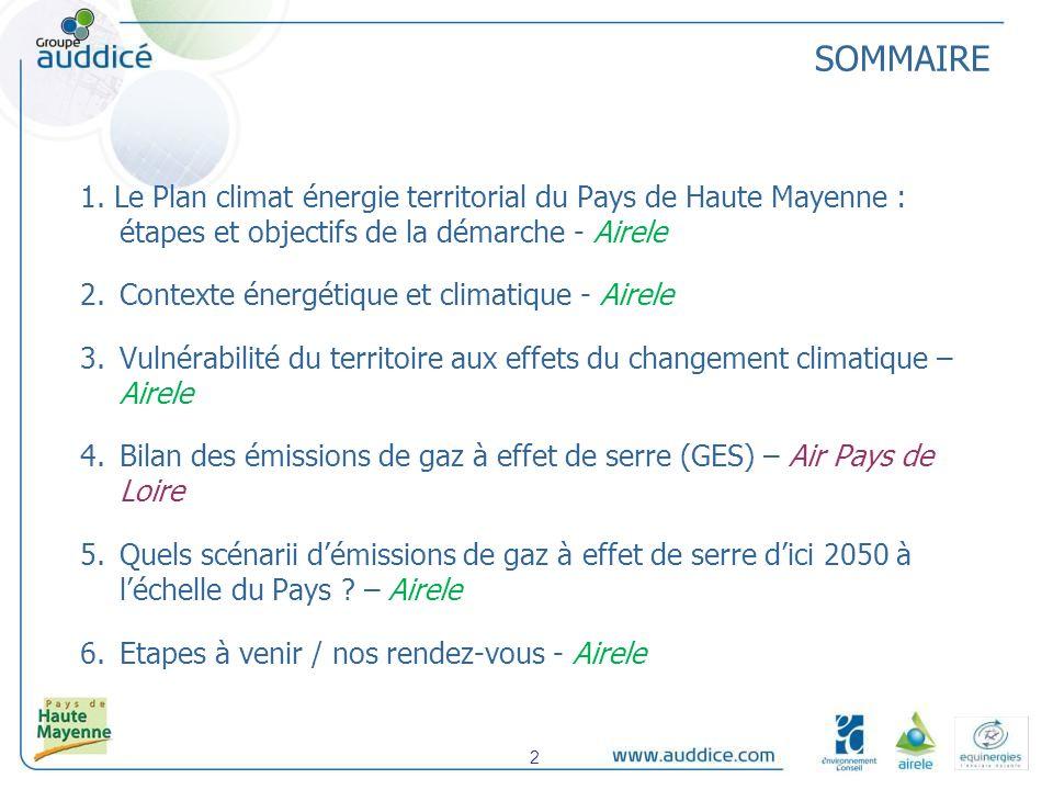 SOMMAIRE 1. Le Plan climat énergie territorial du Pays de Haute Mayenne : étapes et objectifs de la démarche - Airele.