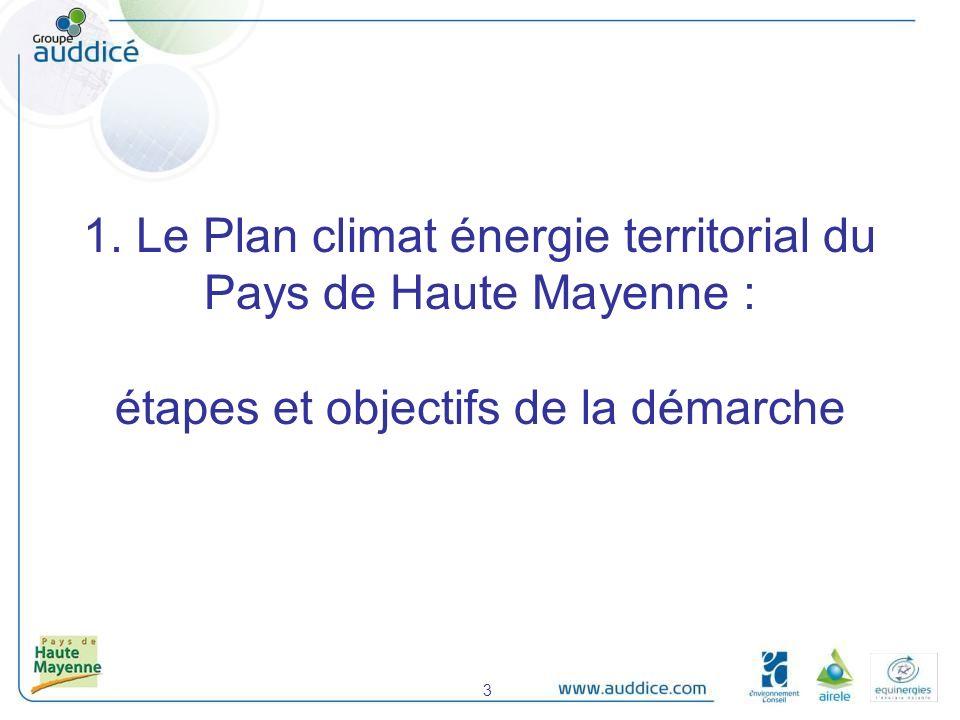 1. Le Plan climat énergie territorial du Pays de Haute Mayenne : étapes et objectifs de la démarche