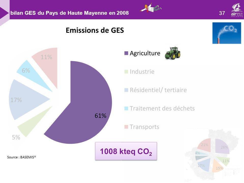 bilan GES du Pays de Haute Mayenne en 2008
