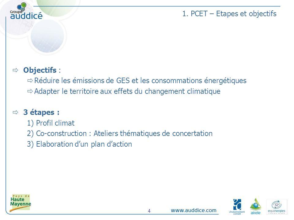 1. PCET – Etapes et objectifs