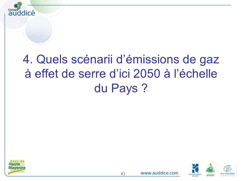 4. Quels scénarii d'émissions de gaz à effet de serre d'ici 2050 à l'échelle du Pays