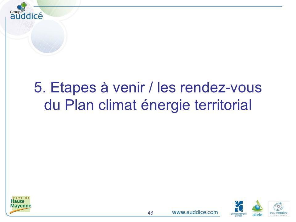 5. Etapes à venir / les rendez-vous du Plan climat énergie territorial