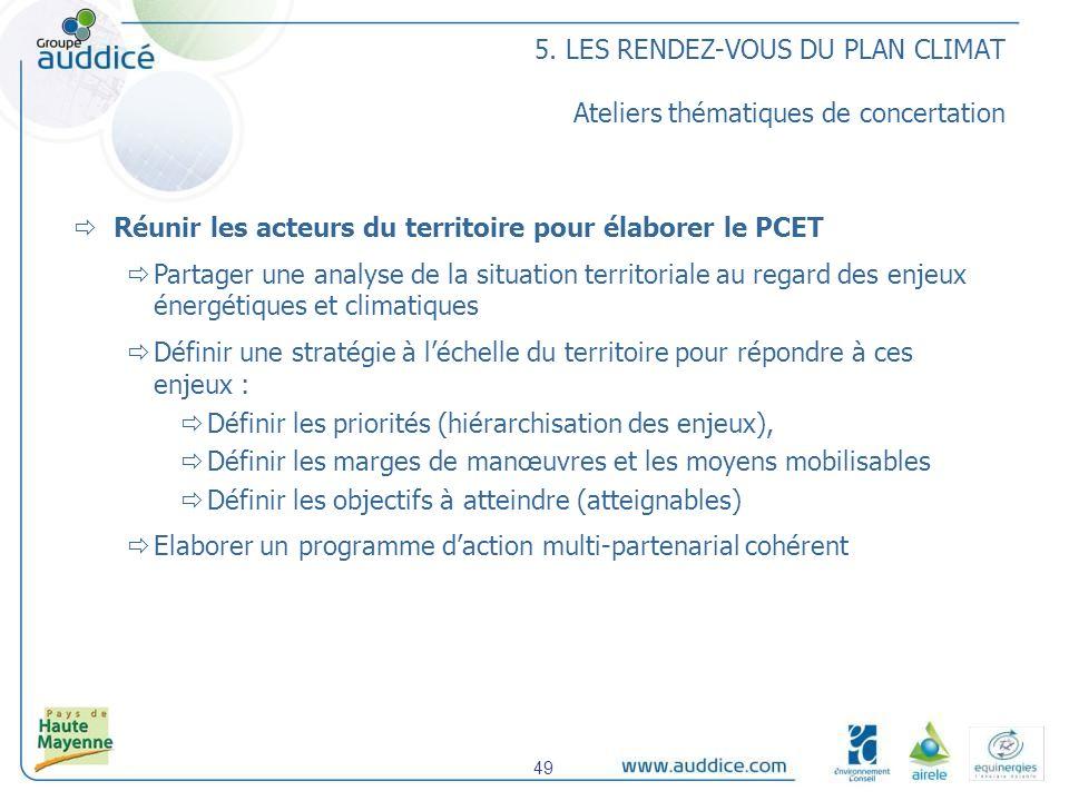 5. LES RENDEZ-VOUS DU PLAN CLIMAT Ateliers thématiques de concertation