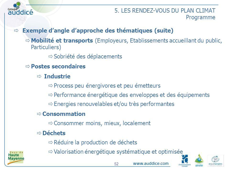 5. LES RENDEZ-VOUS DU PLAN CLIMAT Programme