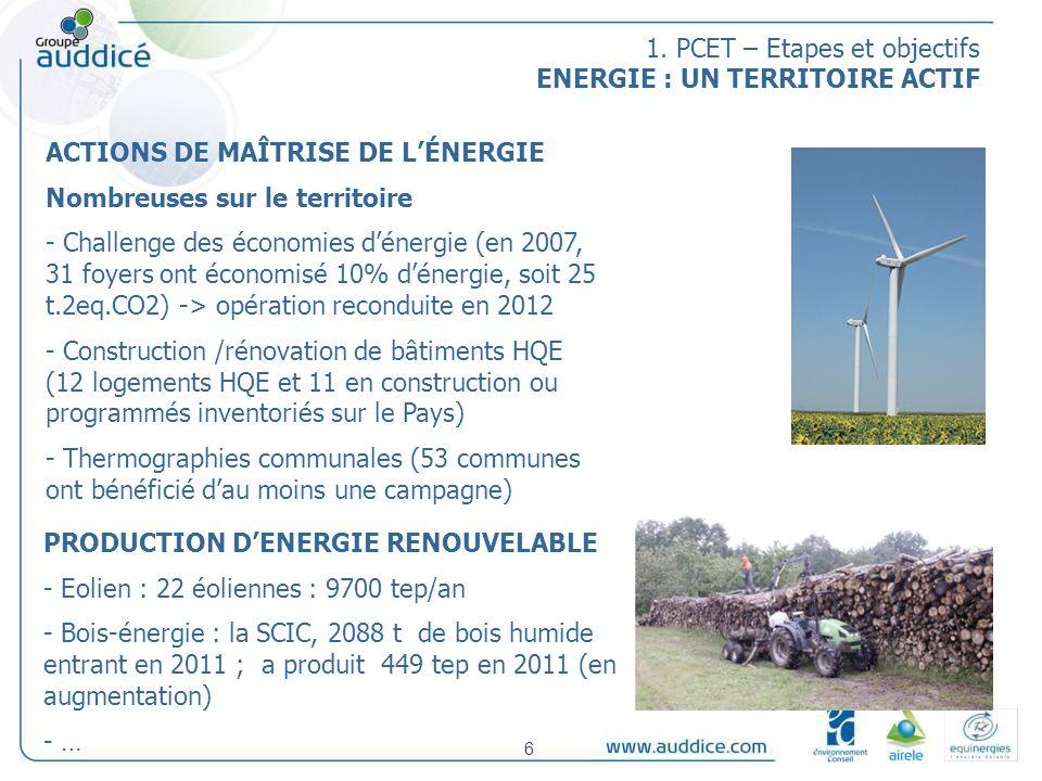 1. PCET – Etapes et objectifs ENERGIE : UN TERRITOIRE ACTIF