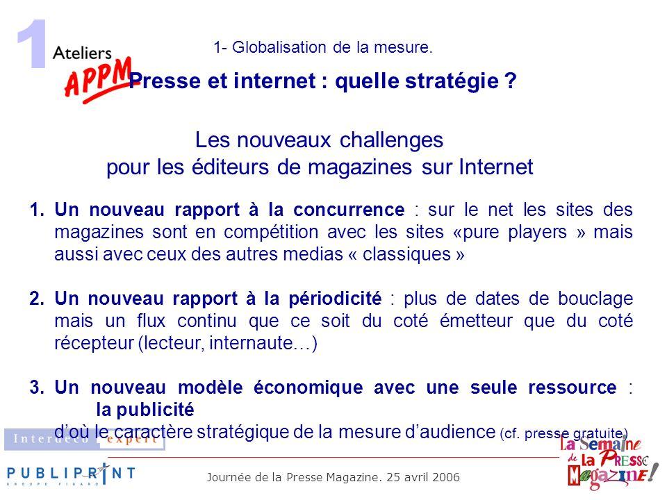 Presse et internet : quelle stratégie
