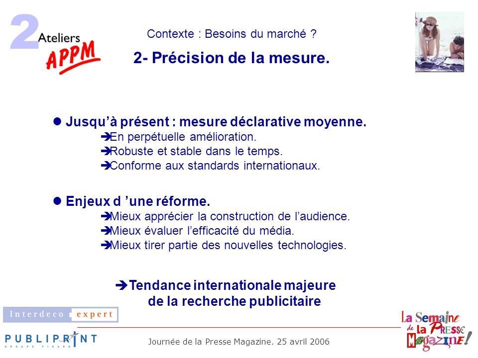 2- Précision de la mesure.