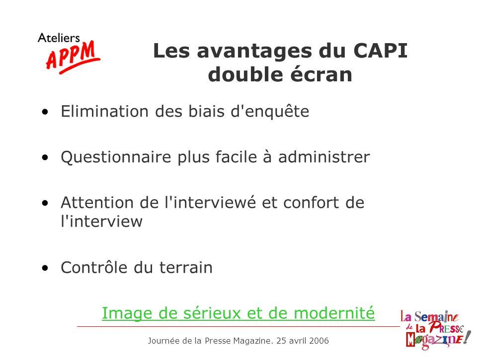 Les avantages du CAPI double écran