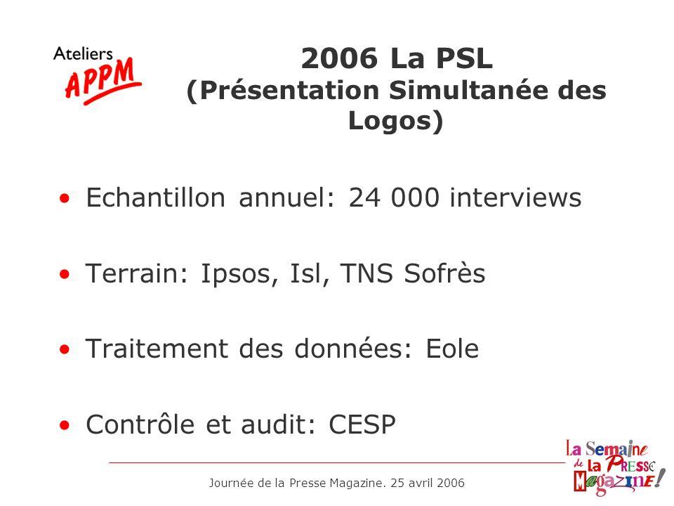2006 La PSL (Présentation Simultanée des Logos)