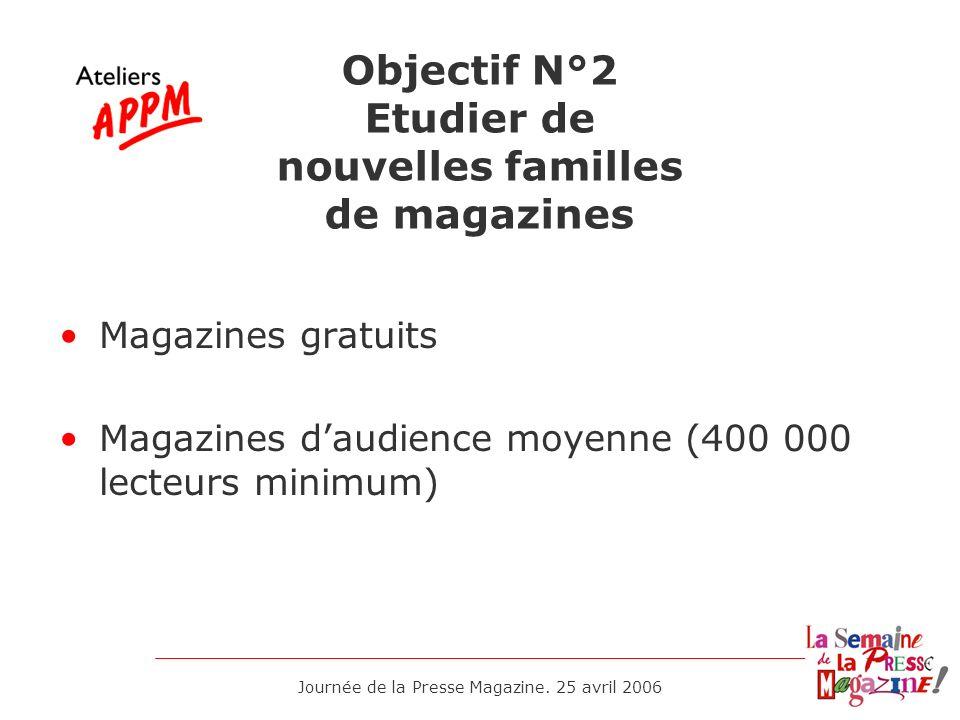 Objectif N°2 Etudier de nouvelles familles de magazines