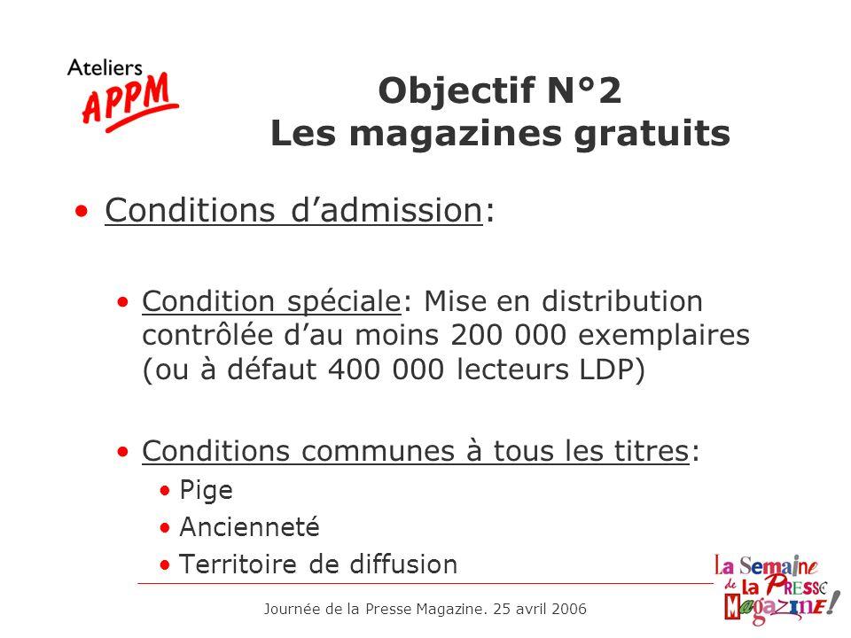 Objectif N°2 Les magazines gratuits