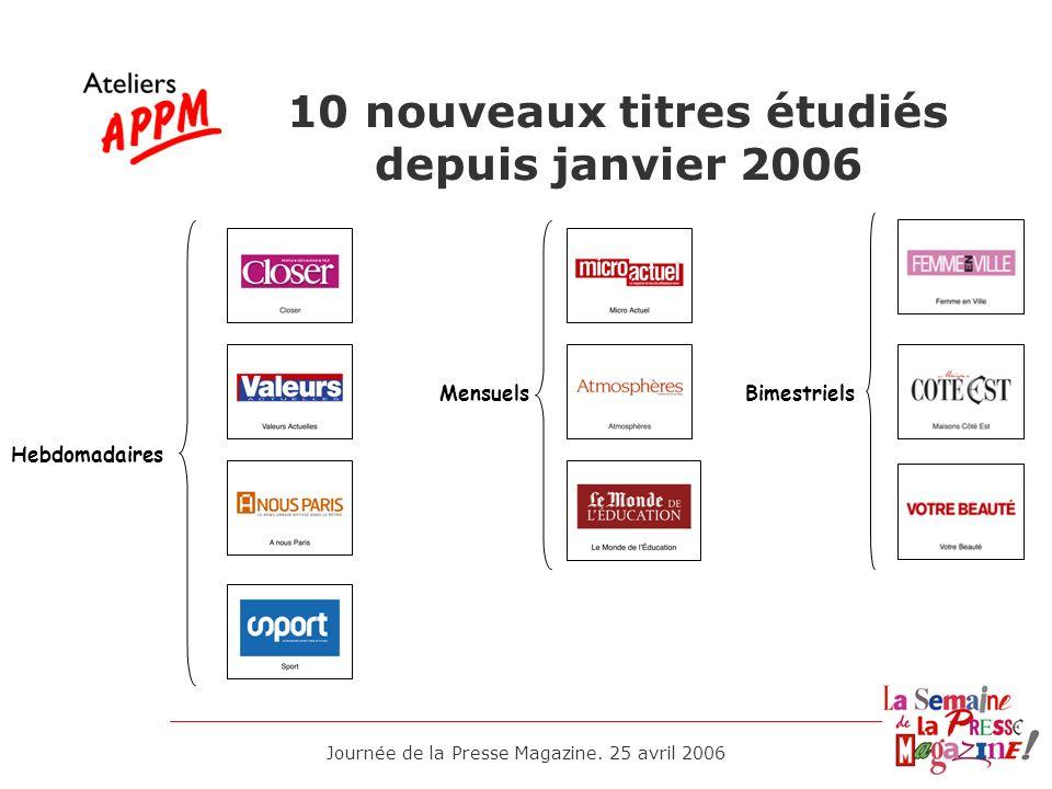 10 nouveaux titres étudiés depuis janvier 2006