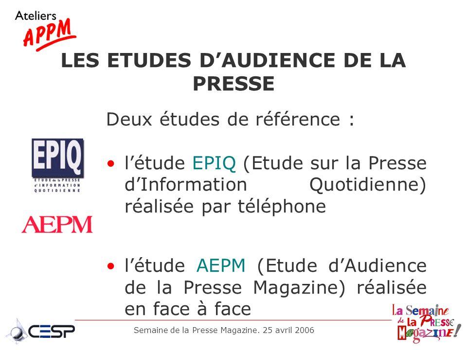 LES ETUDES D'AUDIENCE DE LA PRESSE