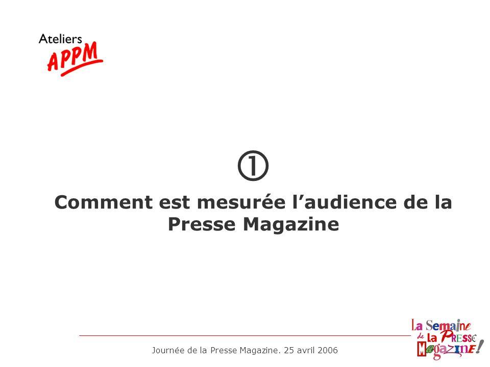  Comment est mesurée l'audience de la Presse Magazine