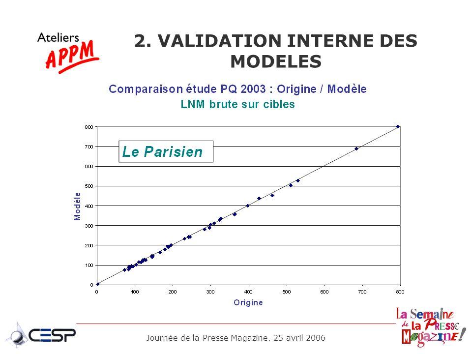 2. VALIDATION INTERNE DES MODELES