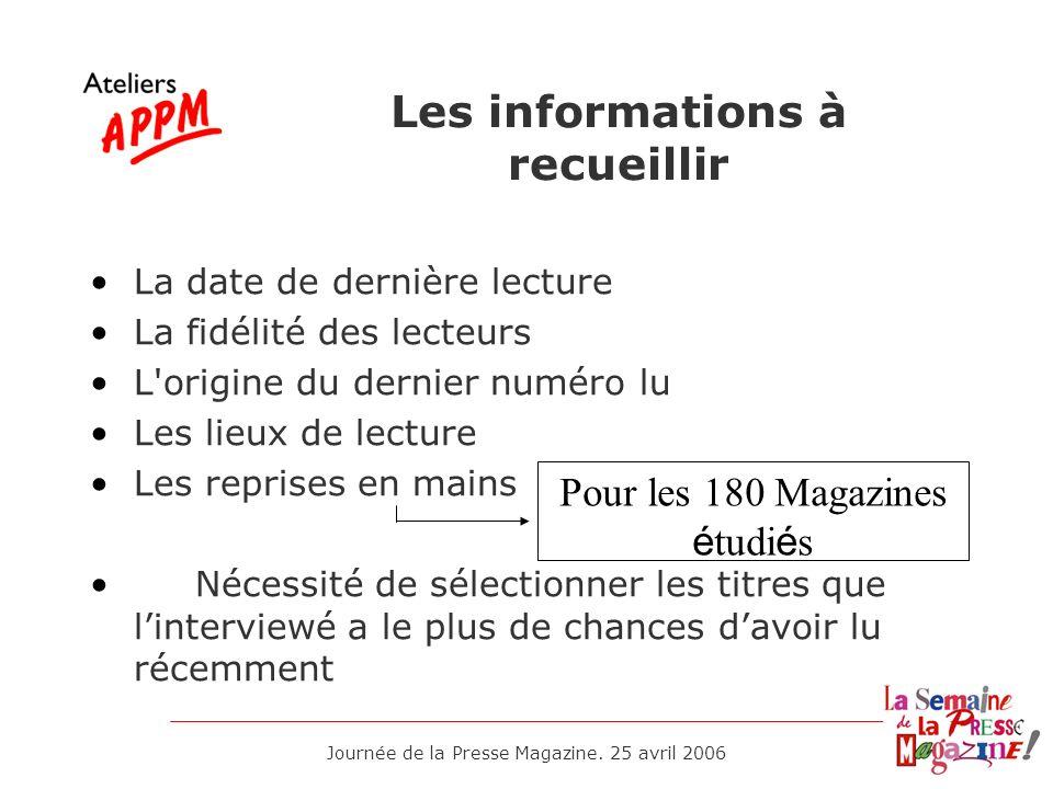 Les informations à recueillir