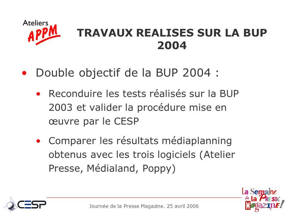 TRAVAUX REALISES SUR LA BUP 2004