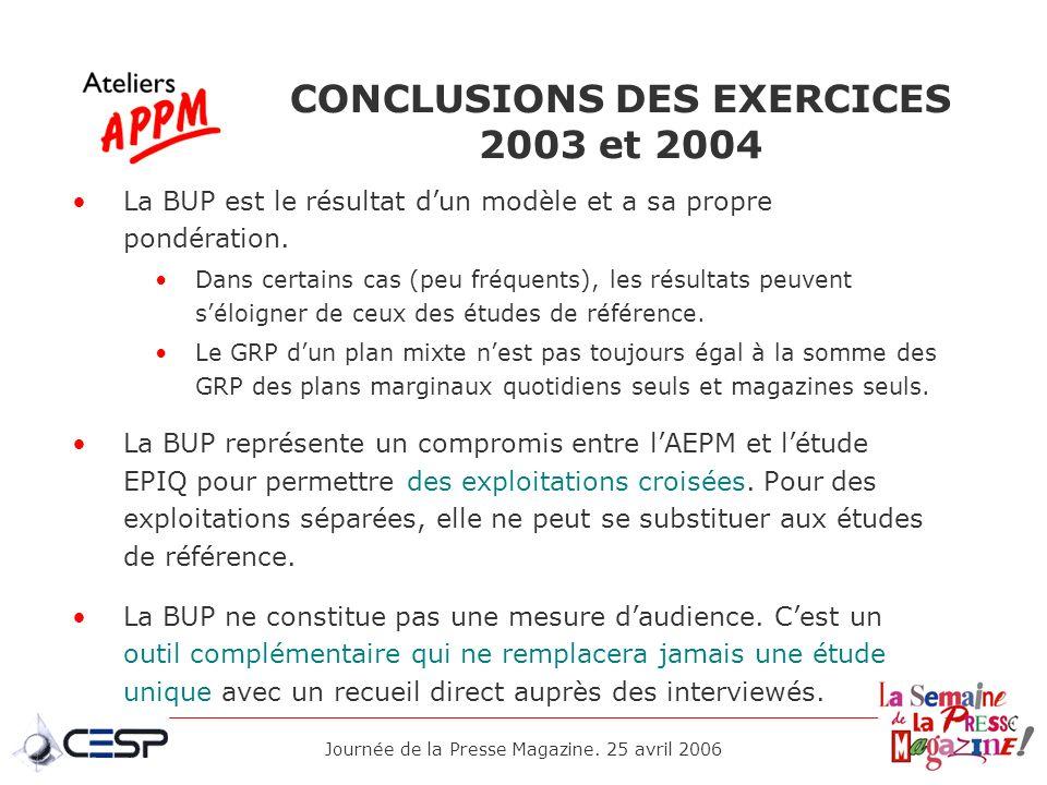 CONCLUSIONS DES EXERCICES 2003 et 2004